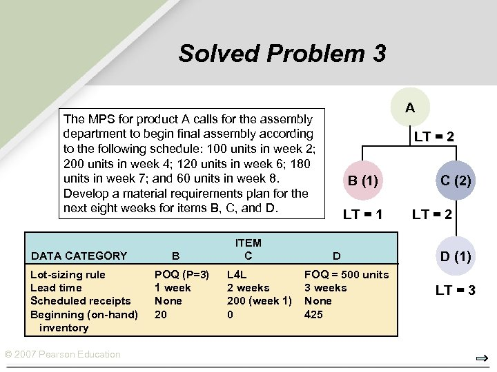 Solved Problem 3 A The MPS for product A calls for the assembly department