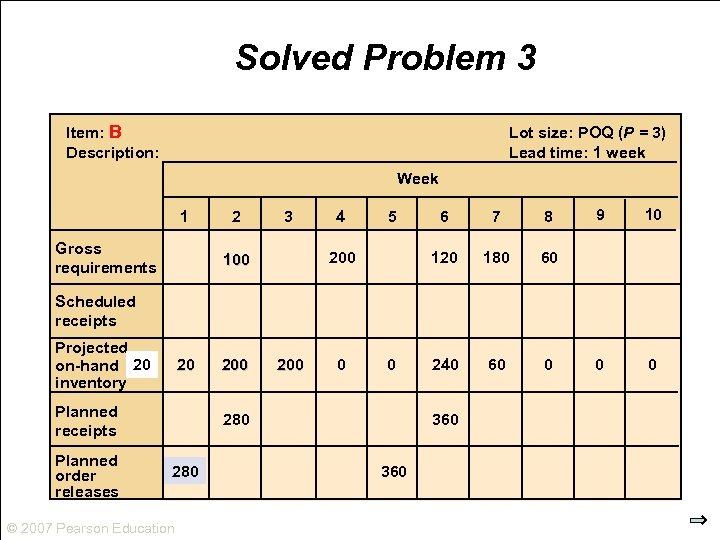 Solved Problem 3 Item: B Description: Lot size: POQ (P = 3) Lead time: