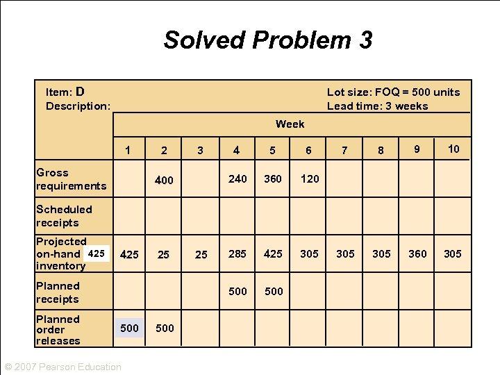 Solved Problem 3 Item: D Description: Lot size: FOQ = 500 units Lead time: