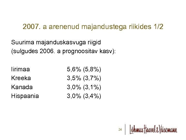 2007. a arenenud majandustega riikides 1/2 Suurima majanduskasvuga riigid (sulgudes 2006. a prognoositav kasv):