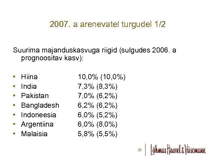 2007. a arenevatel turgudel 1/2 Suurima majanduskasvuga riigid (sulgudes 2006. a prognoositav kasv): •