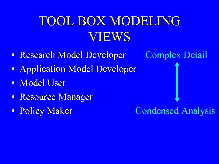 TOOL BOX MODELING VIEWS • • • Research Model Developer Complex Detail Application Model