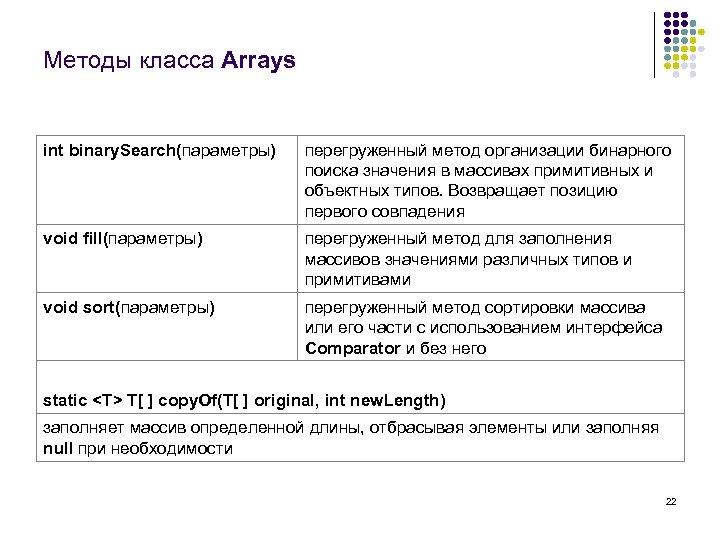 Методы класса Arrays int binary. Search(параметры) перегруженный метод организации бинарного поиска значения в массивах