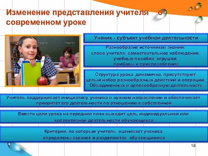 Изменение представления учителя о современном уроке Ученик - субъект учебной деятельности Разнообразие источников знаний: