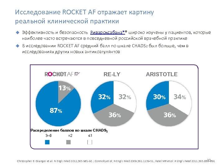 Исследование ROCKET AF отражает картину реальной клинической практики Эффективность и безопасность Ривароксабана*® широко изучены