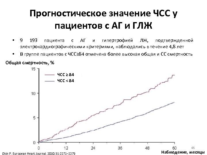 Прогностическое значение ЧСС у пациентов c АГ и ГЛЖ • • 9 193 пациента