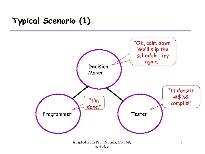 """Typical Scenario (1) Decision Maker """"OK, calm down. We'll slip the schedule. Try again."""