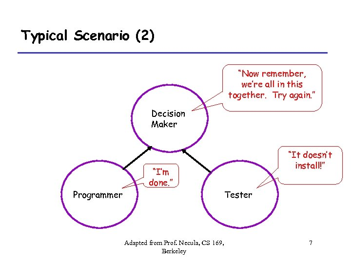 """Typical Scenario (2) """"Now remember, we're all in this together. Try again. """" Decision"""