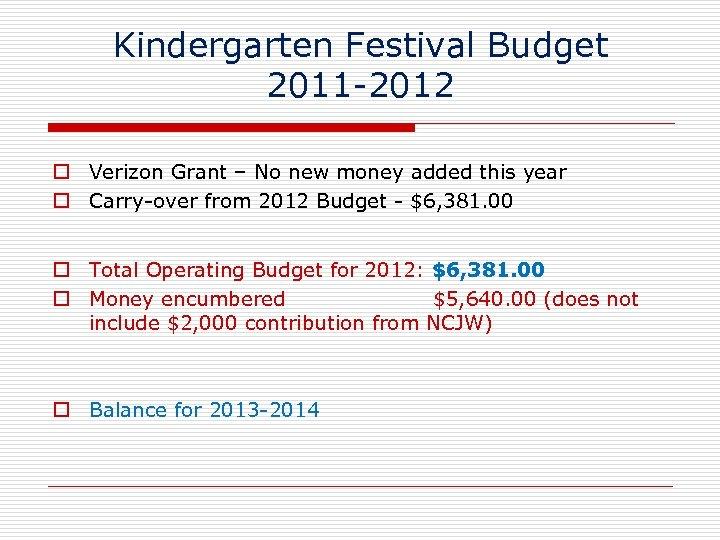 Kindergarten Festival Budget 2011 -2012 Verizon Grant – No new money added this year