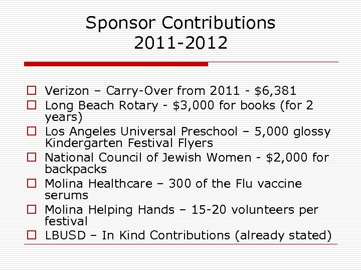 Sponsor Contributions 2011 -2012 Verizon – Carry-Over from 2011 - $6, 381 Long Beach