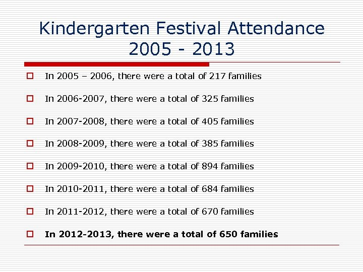 Kindergarten Festival Attendance 2005 - 2013 In 2005 – 2006, there were a total