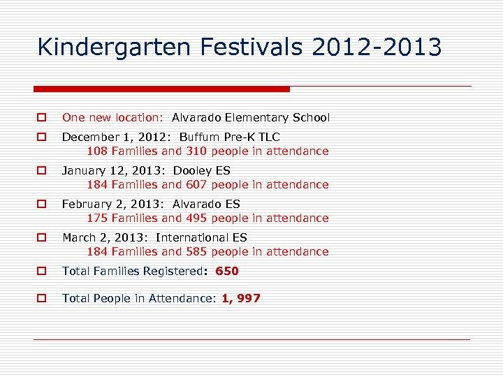 Kindergarten Festivals 2012 -2013 One new location: Alvarado Elementary School December 1, 2012: Buffum