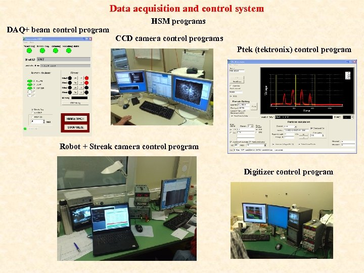 Data acquisition and control system DAQ+ beam control program HSM programs CCD camera control