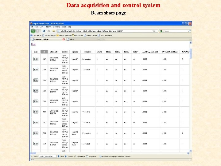 Data acquisition and control system Beam shots page
