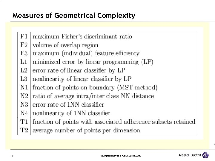 Measures of Geometrical Complexity 10 All Rights Reserved © Alcatel-Lucent 2008