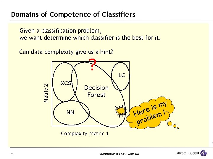 Domains of Competence of Classifiers Given a classification problem, we want determine which classifier