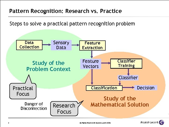 Pattern Recognition: Research vs. Practice Steps to solve a practical pattern recognition problem Data