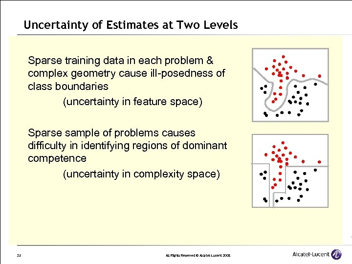 Uncertainty of Estimates at Two Levels Sparse training data in each problem & complex