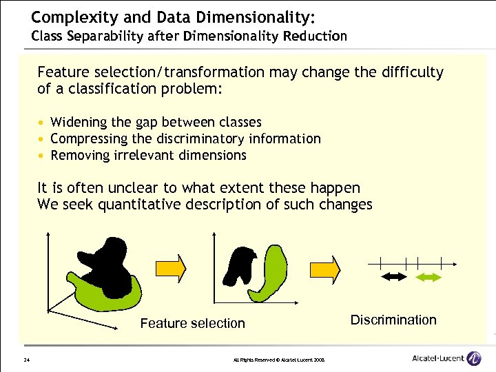 Complexity and Data Dimensionality: Class Separability after Dimensionality Reduction Feature selection/transformation may change the