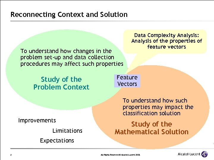 Reconnecting Context and Solution To understand how changes in the problem set-up and data