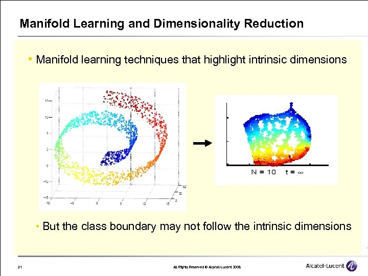 Manifold Learning and Dimensionality Reduction • Manifold learning techniques that highlight intrinsic dimensions •