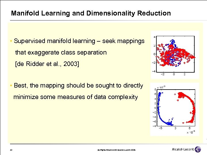 Manifold Learning and Dimensionality Reduction • Supervised manifold learning – seek mappings that exaggerate