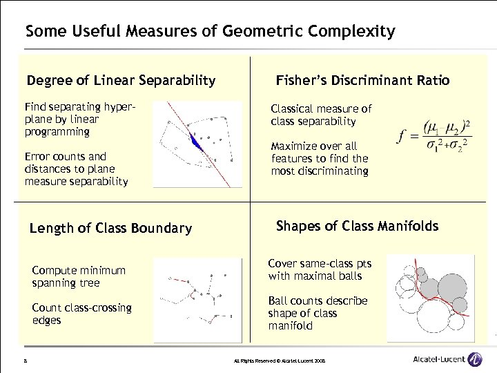 Some Useful Measures of Geometric Complexity Degree of Linear Separability Find separating hyperplane by
