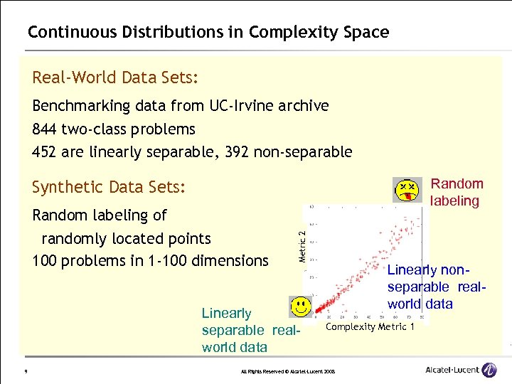 Continuous Distributions in Complexity Space Real-World Data Sets: Benchmarking data from UC-Irvine archive 844