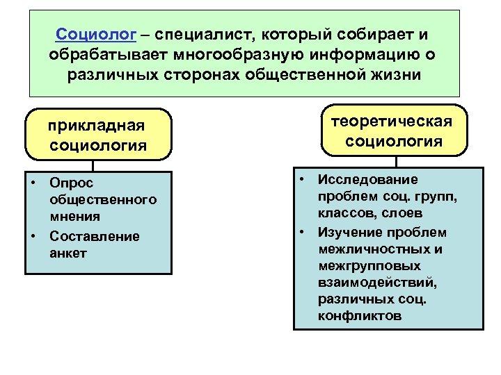 Социолог – специалист, который собирает и обрабатывает многообразную информацию о различных сторонах общественной жизни