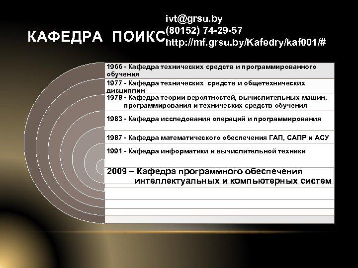 КАФЕДРА ivt@grsu. by (80152) 74 -29 -57 ПОИКСhttp: //mf. grsu. by/Kafedry/kaf 001/# 1966 -