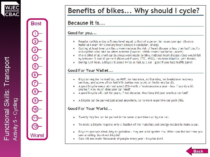Activity 5 - Cycling Functional Skills: Transport Best Worst Back