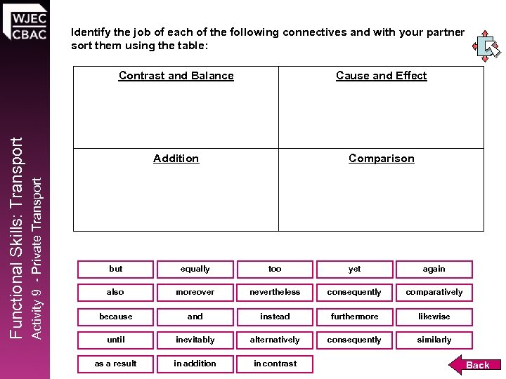 Identify the job of each of the following connectives and with your partner sort