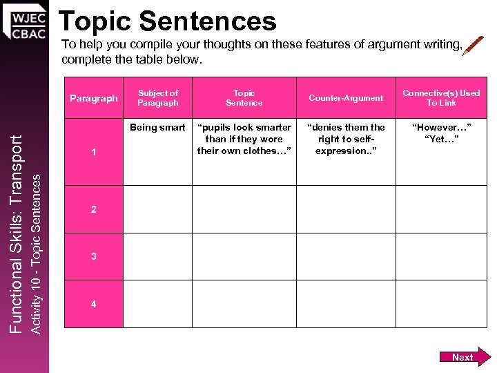 Topic Sentences To help you compile your thoughts on these features of argument writing,
