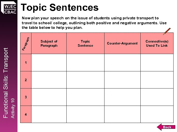 Topic Sentences Par Subject of Paragraph Topic Sentence Counter-Argument Connective(s) Used To Link 1