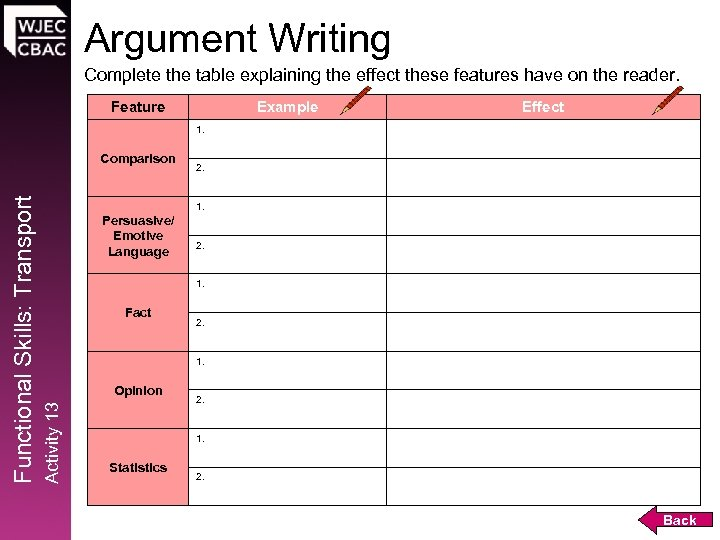 Argument Writing Complete the table explaining the effect these features have on the reader.