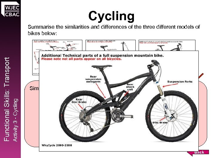 Cycling Click on small images to show magnified version. Click on magnified version to