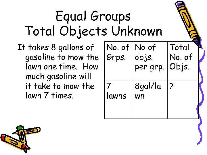 Equal Groups Total Objects Unknown It takes 8 gallons of gasoline to mow the