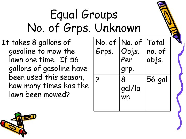 Equal Groups No. of Grps. Unknown No. of It takes 8 gallons of Grps.