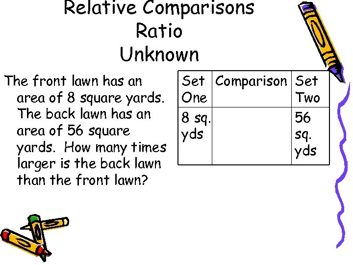 Relative Comparisons Ratio Unknown The front lawn has an area of 8 square yards.