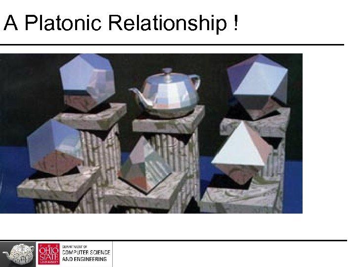 A Platonic Relationship !