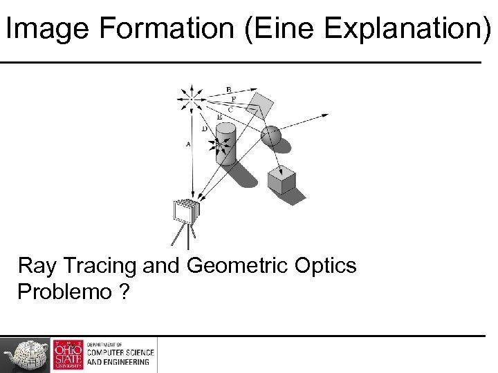 Image Formation (Eine Explanation) Ray Tracing and Geometric Optics Problemo ? 75