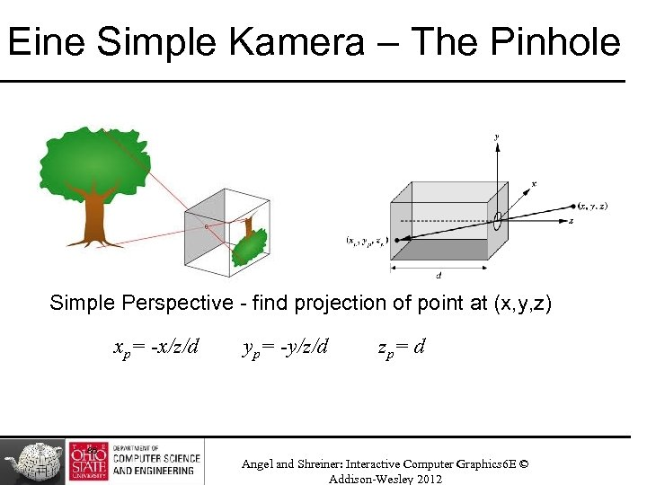 Eine Simple Kamera – The Pinhole Simple Perspective - find projection of point at