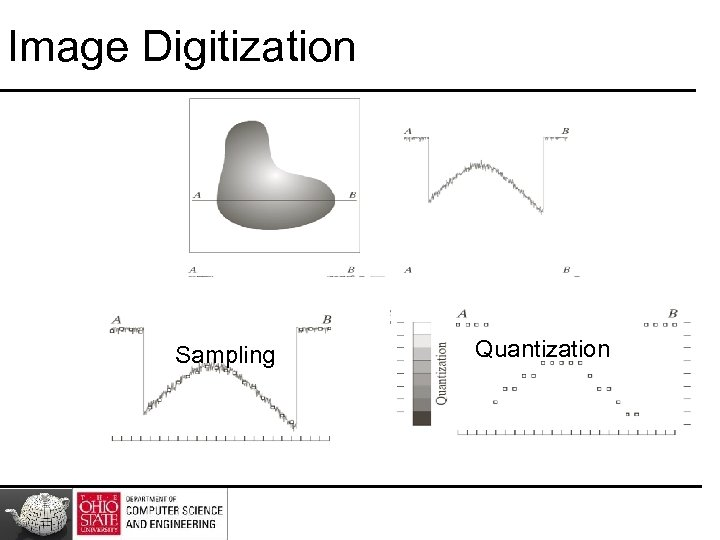Image Digitization Sampling Quantization