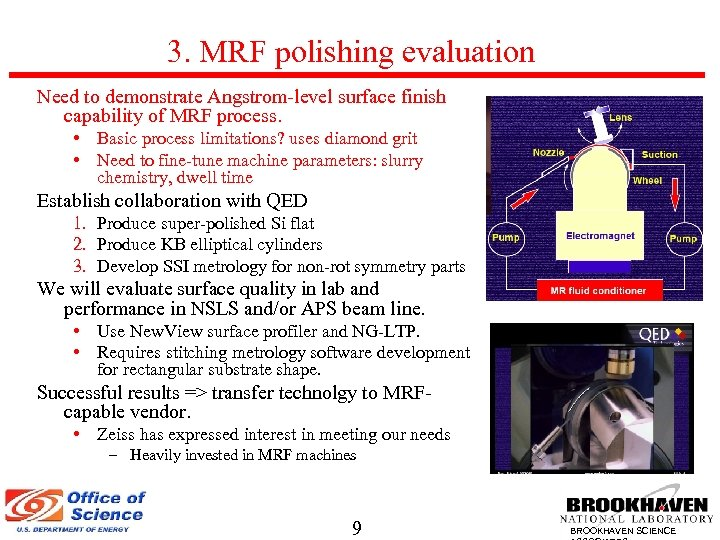 3. MRF polishing evaluation Need to demonstrate Angstrom-level surface finish capability of MRF process.