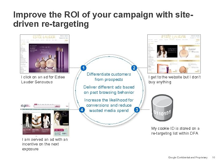 Improve the ROI of your campaign with sitedriven re-targeting 1 I click on an