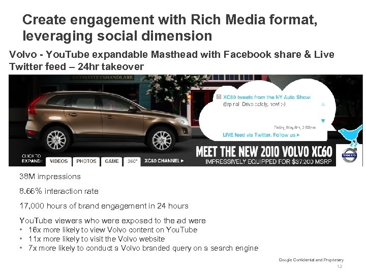 Create engagement with Rich Media format, leveraging social dimension Volvo - You. Tube expandable
