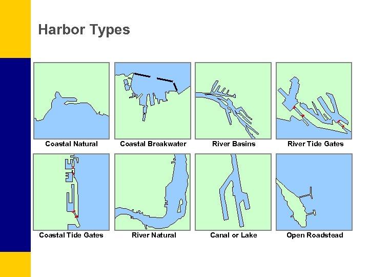 Harbor Types Coastal Natural Coastal Breakwater River Basins River Tide Gates Coastal Tide Gates