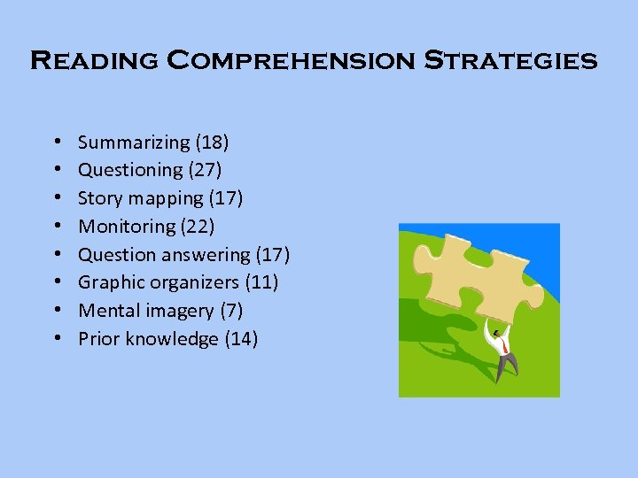 Reading Comprehension Strategies • • Summarizing (18) Questioning (27) Story mapping (17) Monitoring (22)
