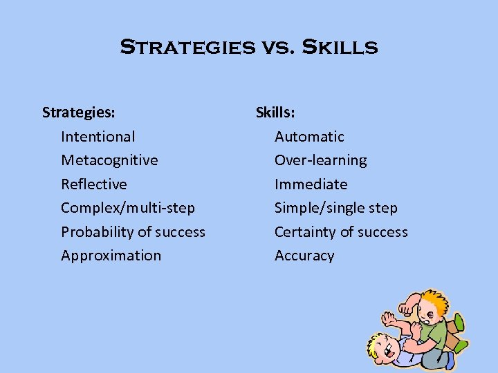 Strategies vs. Skills Strategies: Intentional Metacognitive Reflective Complex/multi-step Probability of success Approximation Skills: Automatic