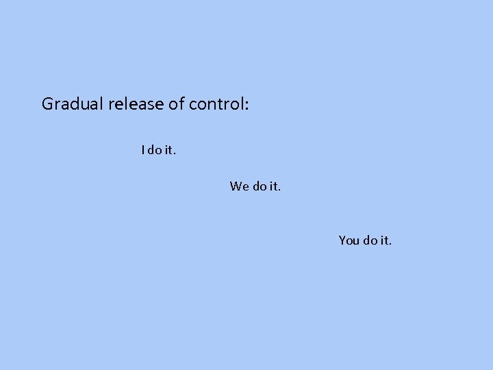 Gradual release of control: I do it. We do it. You do it.